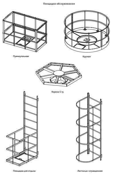 Высокомачтовые трубчатые опоры со стационарной короной ВМОНТ. Технические детали