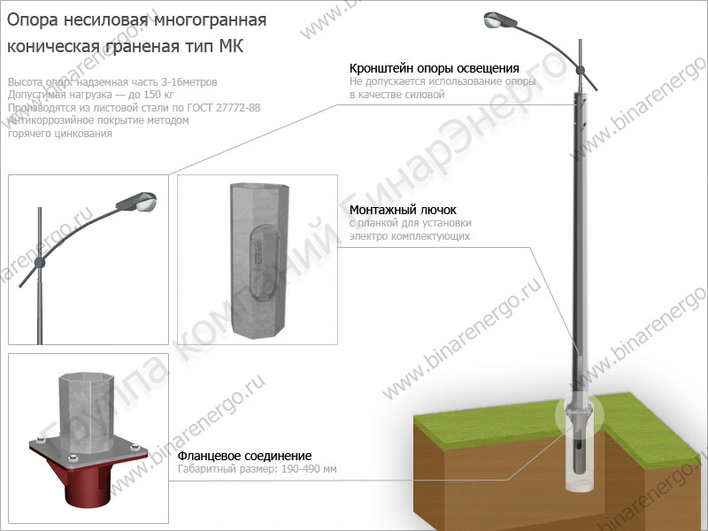 опоры для освещения металлические цена обеспечивает высокий уровень