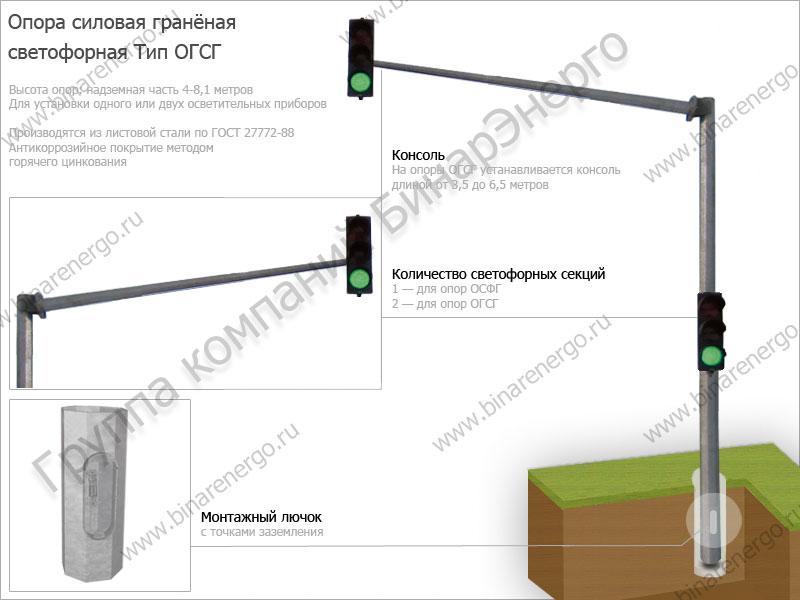 Опоры силовые граненые светофорные ОГСГ, ОСФГ